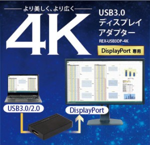 usb3dp4ktop